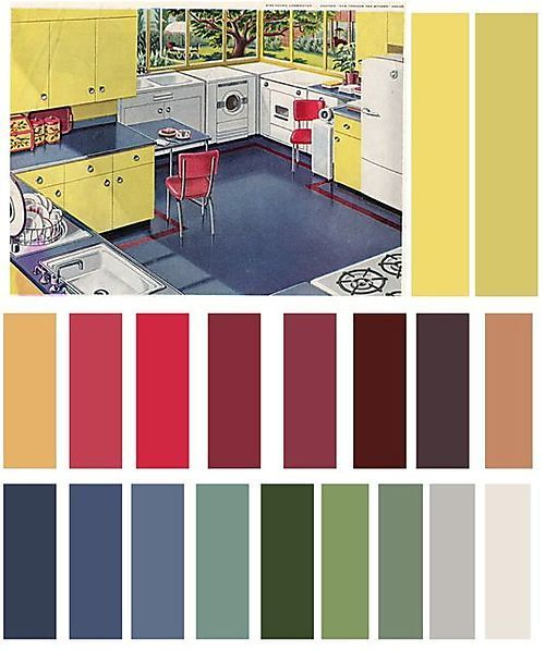 25 best ideas about 1940s kitchen on pinterest 1940s. Black Bedroom Furniture Sets. Home Design Ideas