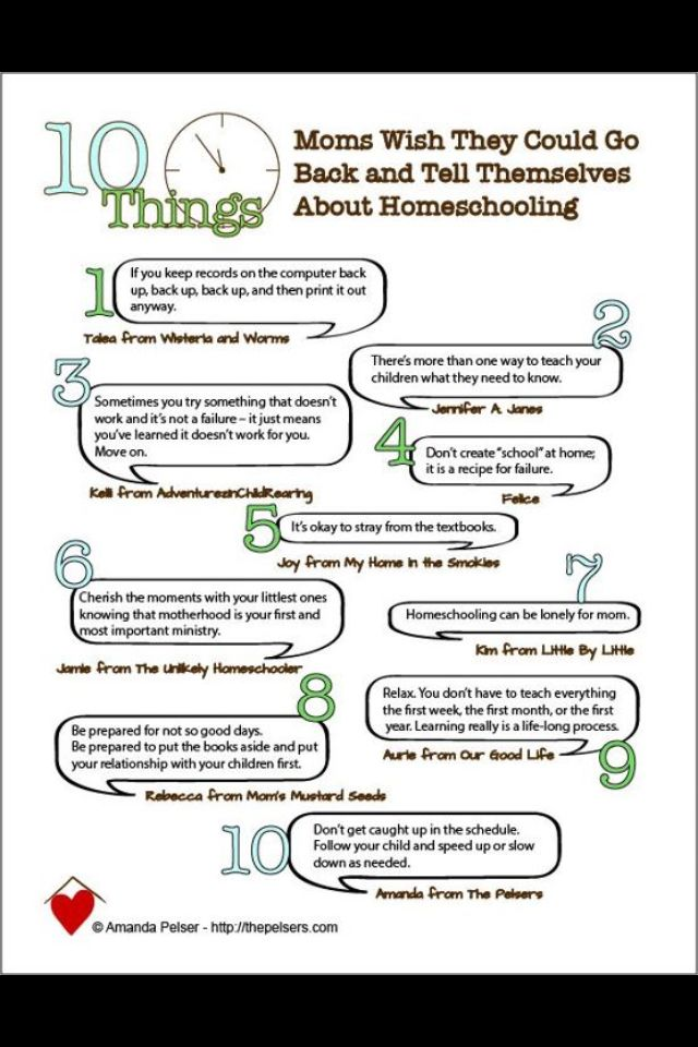 204 best educational images on Pinterest | Homeschool, Homeschool ...