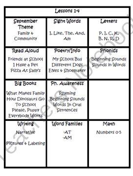 1000+ ideas about Kindergarten Curriculum Map on Pinterest ...