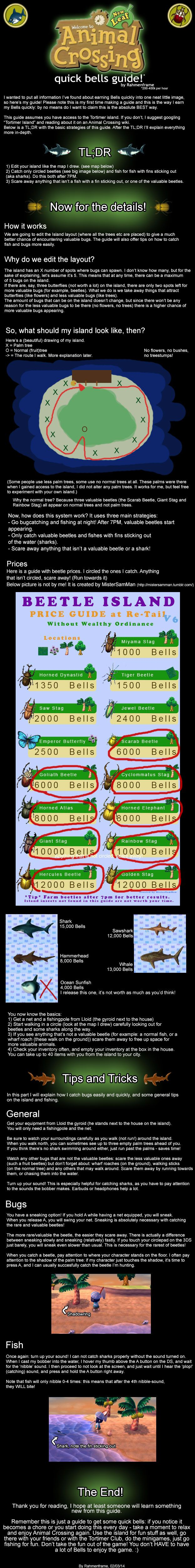 [GUIDE] How to earn 200-400k Bells an hour in New Leaf!