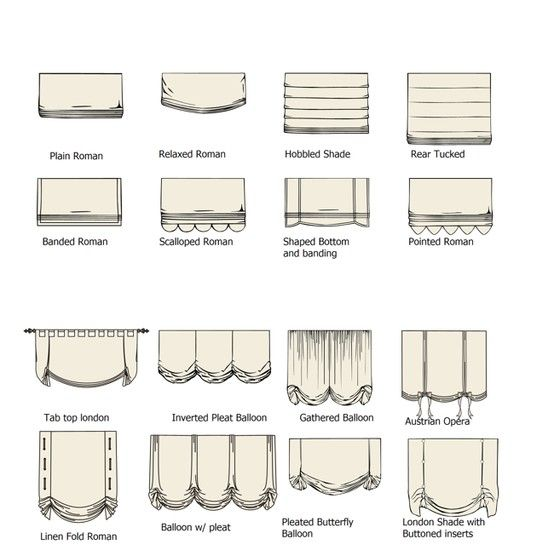 relaxed roman shades and their features relaxed roman shades diy relaxed roman fabric roman shade roman shade with banding