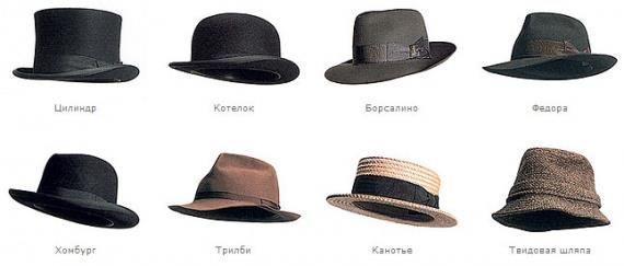 Хипстерская шляпа