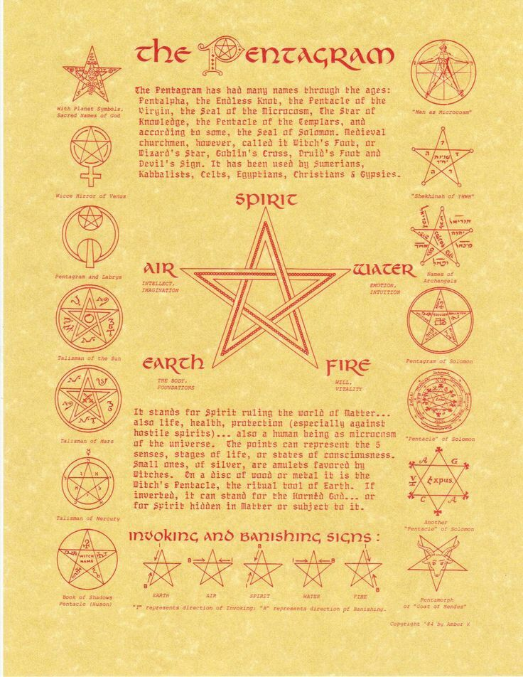 Wiccan basic pages for your Book of Shadows. This set of pages are good for beginner witches.
