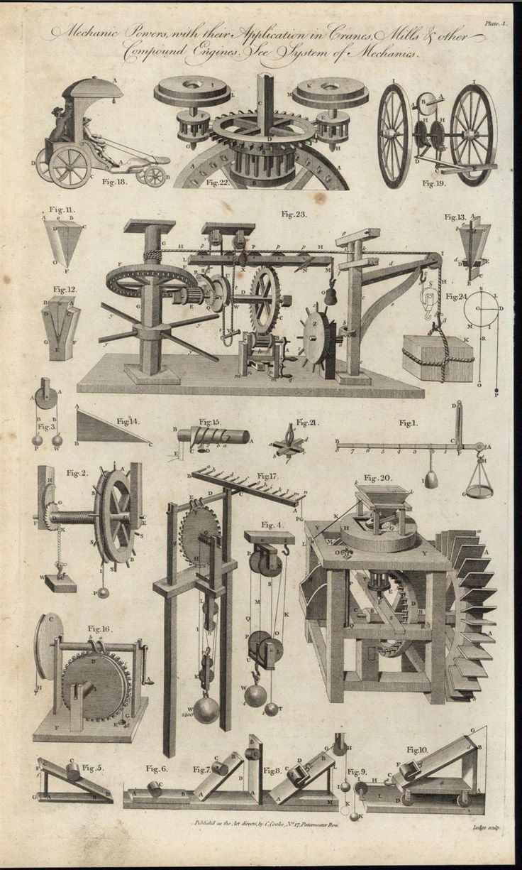 Mechanical Power Gear Cogs Water Wheel Cranes c.1790 antique engraved print | eBay
