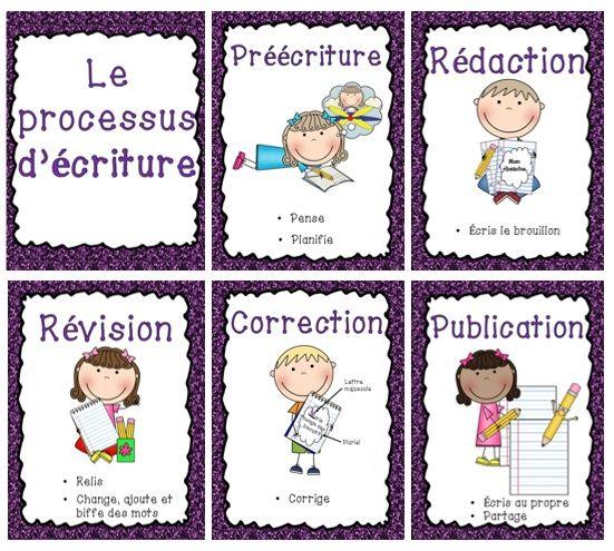 Processus d'écriture: Ces affiches servent à guider les élèves tout au long du processus d'écriture.