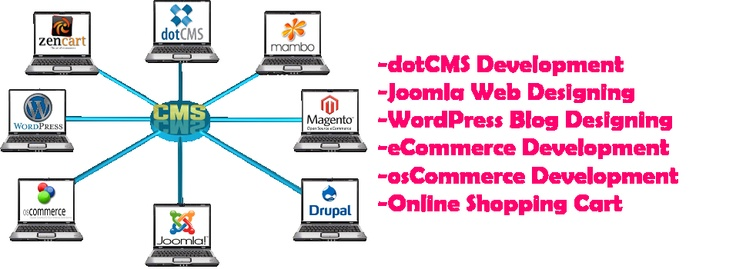 Website Designing - Graphic Designing - Web Development - Software Development India- CMS Development - Joomla Web Development - WordPress Blog Designing - dotCMS Web Applications Development India - Website Designing Services - Graphic Designing Services - Software Development India