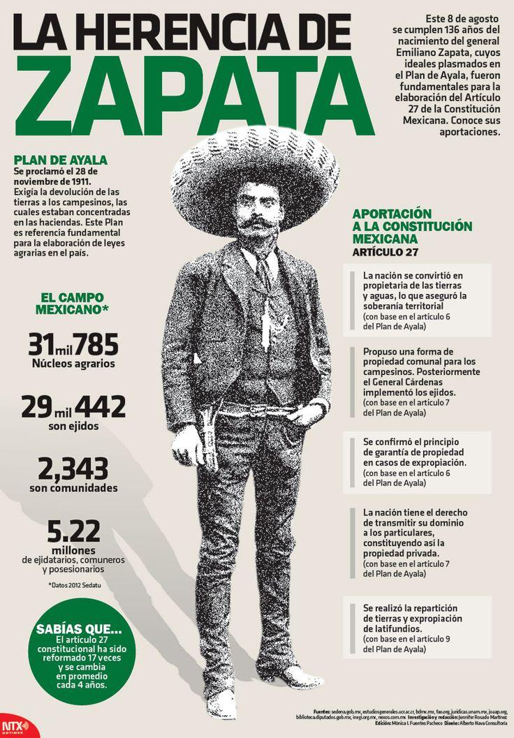 A 136 años de su nacimiento, conoce sus aportaciones más importantes de Emiliano Zapata. #Infographic