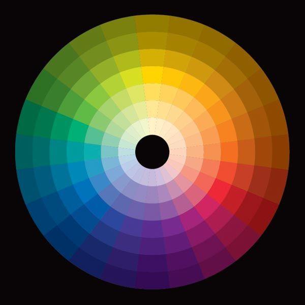 Картинки цветового спектра