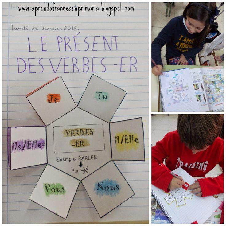 Fiche interactive du présent des verbes -ER