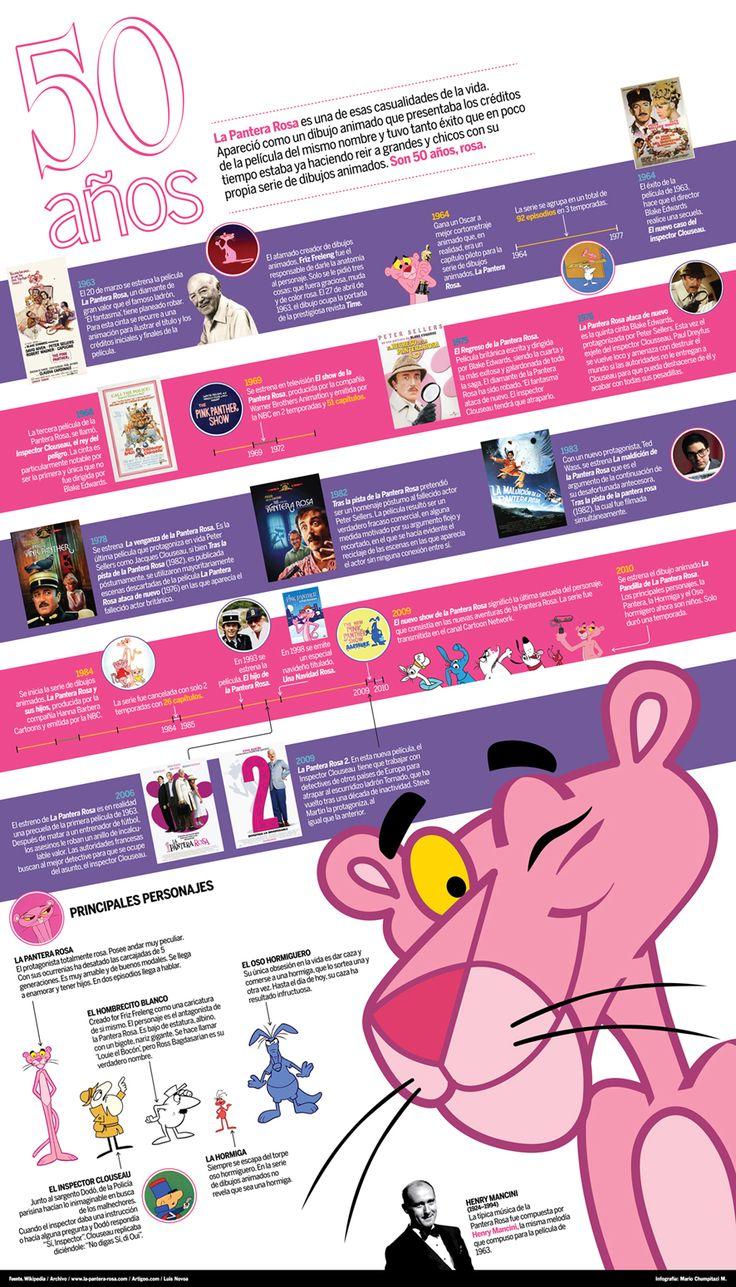 The 25 best La pantera rosa dibujos ideas on Pinterest