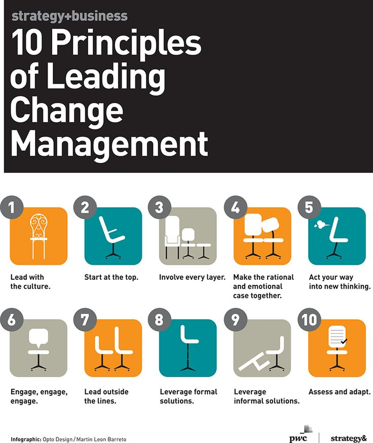 10 Principles of Leading Change Management: so much so familiar. But drawn as chairs... That's new! I like it.