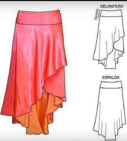 моделирование юбки бохо: 3 тыс ...: https://www.pinterest.com/pin/196610339960315722