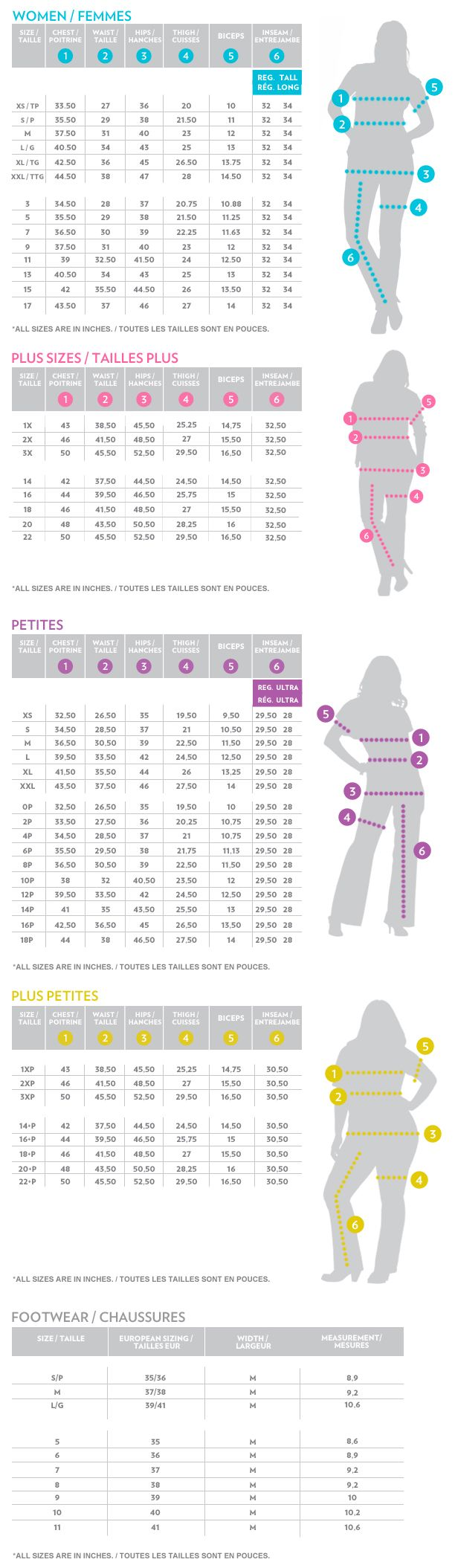 Reitmans size chart / Guide des tailles Reitmans #sizechart #tailles #reitmans
