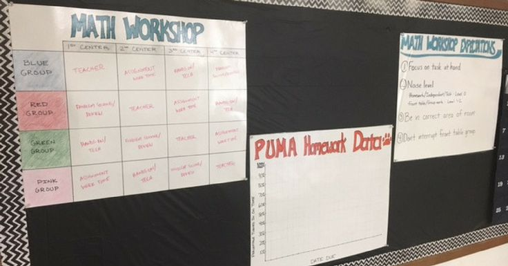 Notebook boards, bulletin boards, Challenge of the Week, more! Get great inspiration from Alex (The Middle School Math Man) on setting up your classroom.