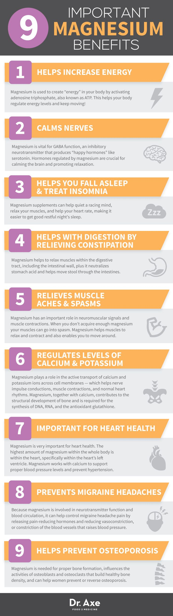Magnesium Benefits  Dosing: Infants–6 months: 30 mg 7–12 months: 75 mg 1–3 years: 80 mg 4–8 years: 130 mg 9–13 years: 240 mg 14–18 years: 410 mg for men; 360 mg for women 19–30 years: 400 mg for men; 310 mg for women  Adults 31 years and older: 420 mg for men; 320 mg for women  Pregnant women: 350-360 mg  Women who are breastfeeding: 310-320 mg