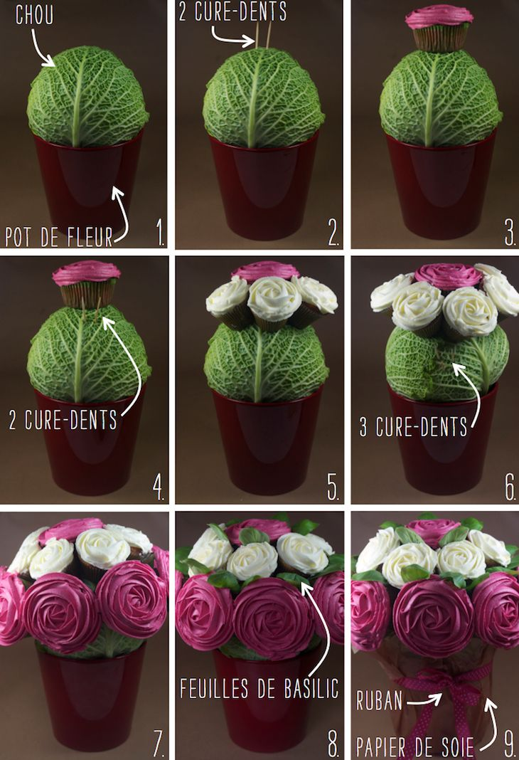 Edible Roses For Cakes