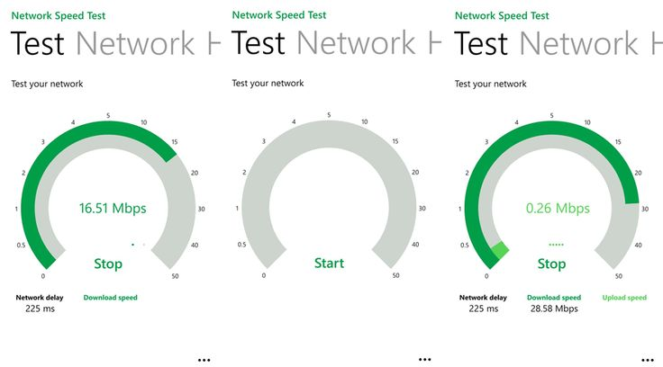 Microsoft Research Network speed test application Lumia smartphones   Network Speed Test, an internet connection testing device Nokia Lumia WP8 smartphones which is made by Microsoft Research Development. The application allows users to test the network performance both WiFi and cellular data connections, measures latency (ms), download speed (Mbps) and upload speeds (Mbps) to the Internet in their relationship.