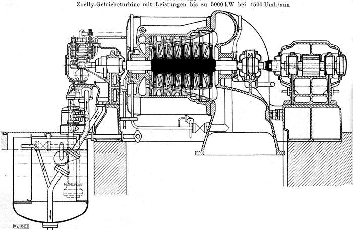 Technische tekeningen