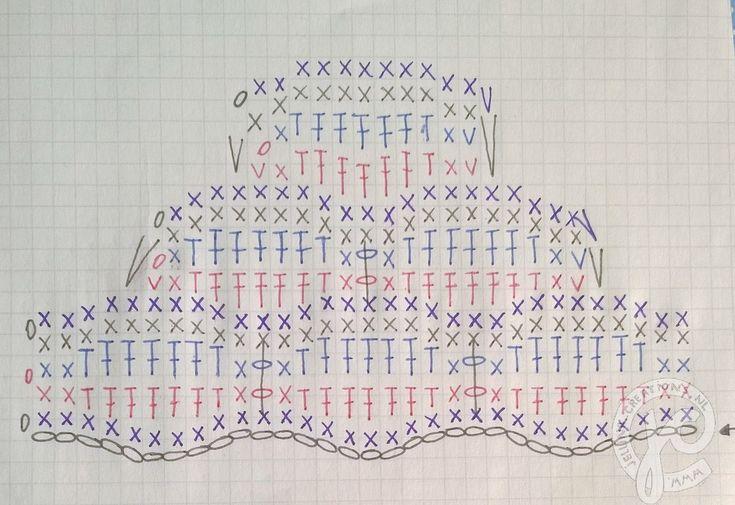 patroon van driehoek sjaal met golf patroon