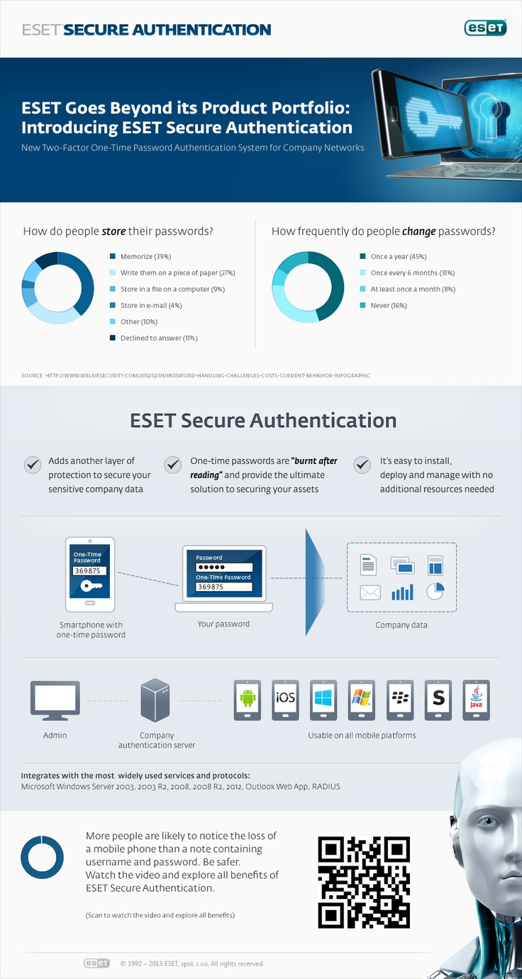 ESET Secure Authentication: Introducing New Two-Factor One-Time Password Authentication System for Company Networks    Hashtagy: #ESET #ESA #OTP #Security #Infographic