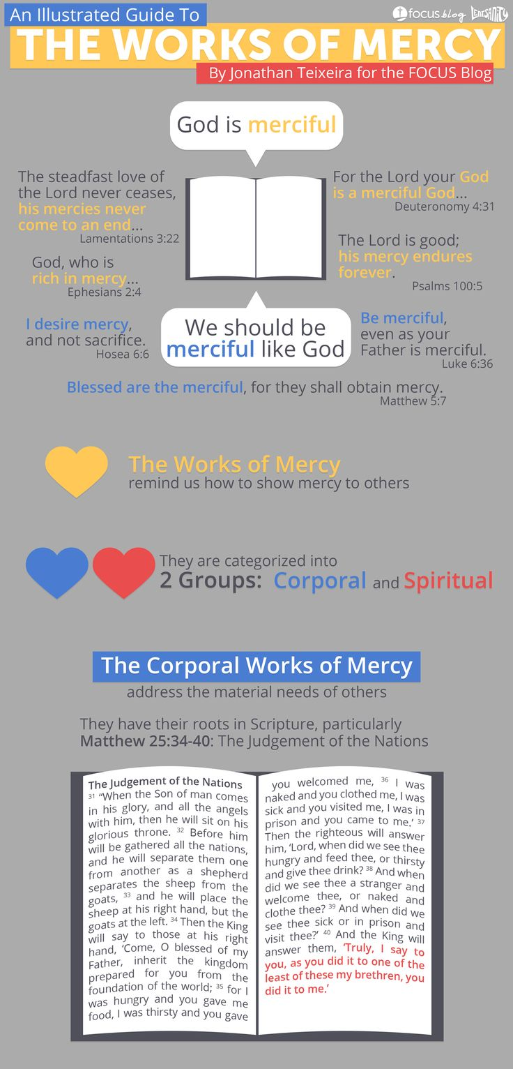 worksheet Corporal And Spiritual Works Of Mercy Worksheet 20 best works of mercy images on pinterest catholic crafts the church gives us 14 7 corporal and spiritual as