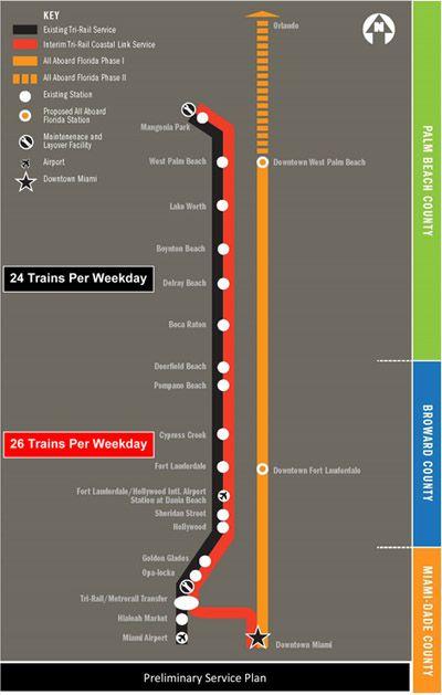 tri-rail downtown miami link | home - all aboard florida