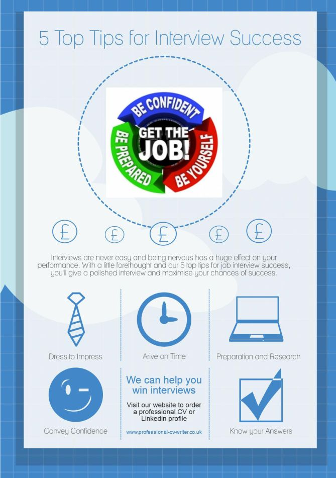12 best Infographics images on Pinterest Infographics - professional cv