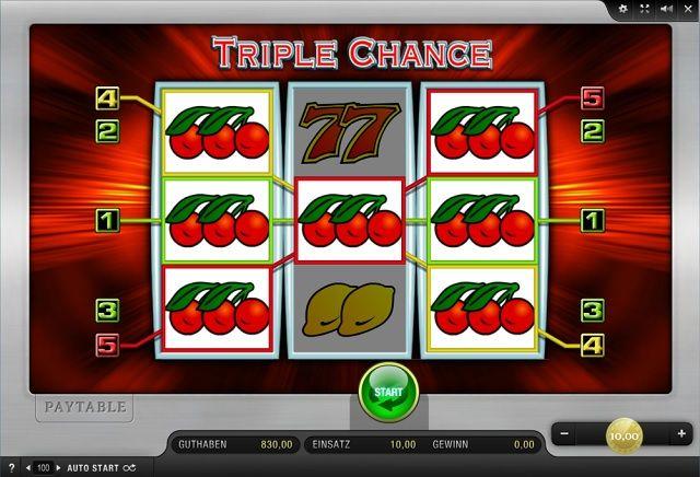 Triple Chance Kostenlos Spielen Merkur