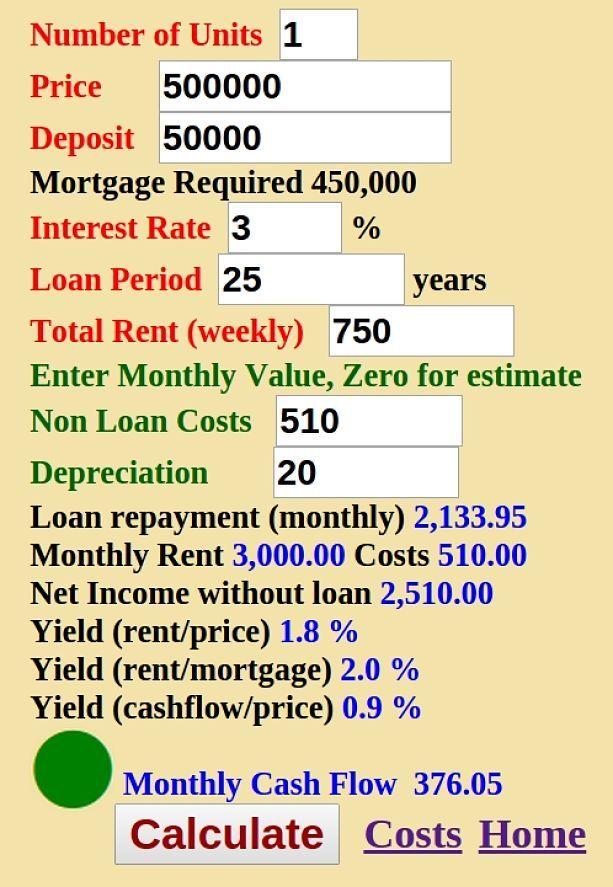 Example Of A Property With A Good Cash Flow Return Green Label Positive Cash Flow Cash Flow Statement Cash Flow