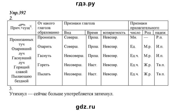 Грамматика по английскому языку 8 го издания решебник б.ю.голицынская