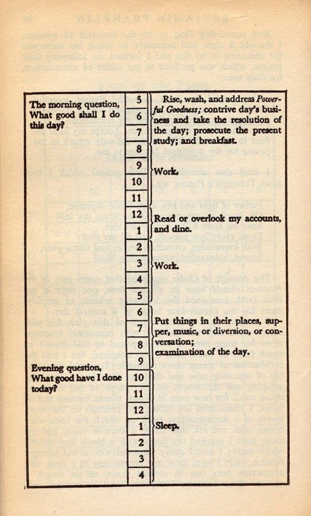 The Amazing History Of The To-Do List--And How To Make One That Actually Works | Fast Company | Business + Innovation
