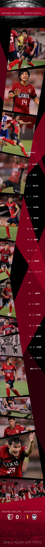 J1:第23節 鹿島 vs 新潟 soccer