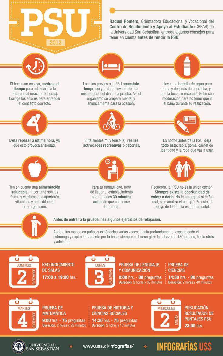Consejos para tener en cuenta antes de rendir la PSU
