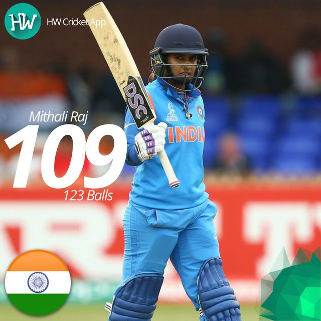 The Player of the Match is captain Mithali Raj for a brilliant captain's knock! She brought her A game when it was most needed! #WWC17 #INDvNZ #IND #NZ #cricket