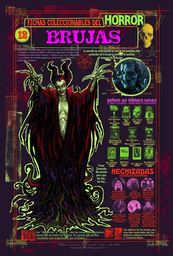 Ficha infográfica sobre  brujas en el cine. Dibujos y diseños míos.