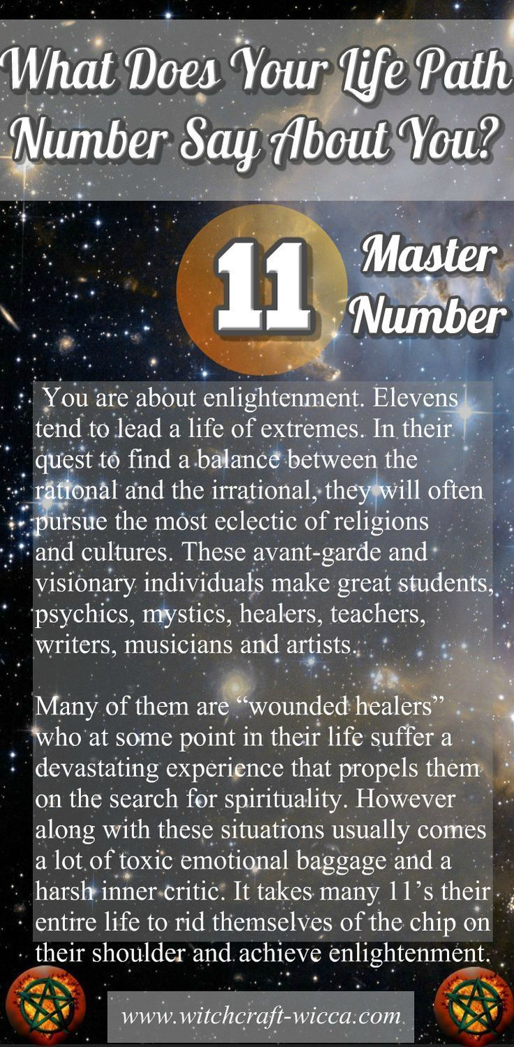 11 birthday number numerology