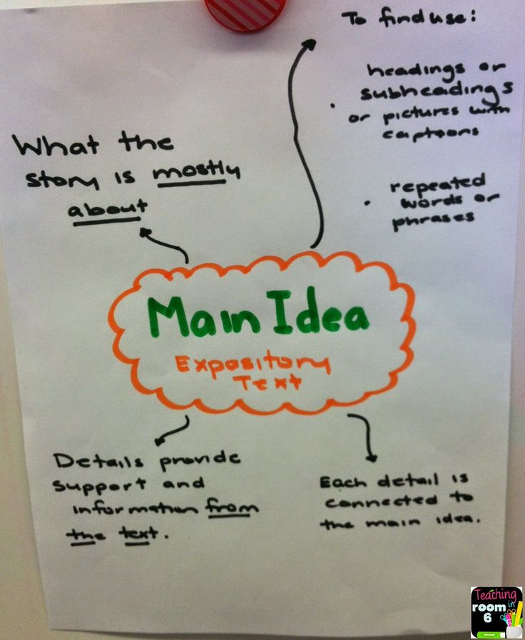 Main idea of expository text anchor chart from Teaching in Room 6
