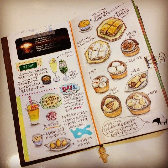 Traveler's notebook watercolor food drawings Instagram @Christine Hu |Webstagram #イラスト #手帳