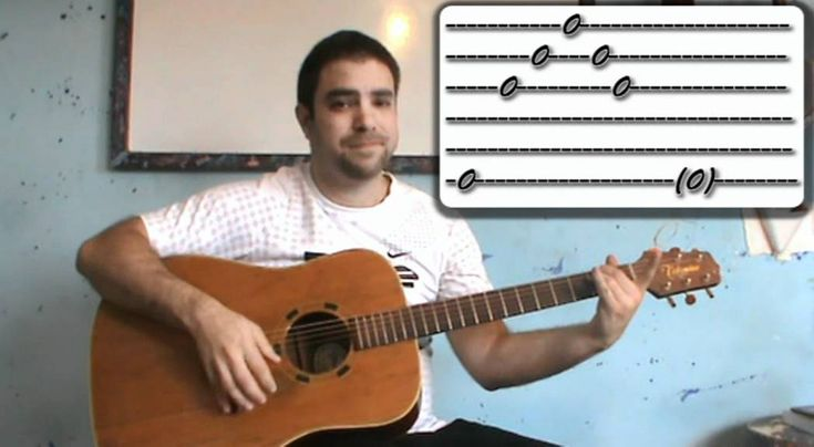 how to play suddenly i see on guitar