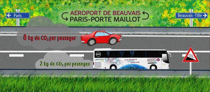 Aéroport Paris Beauvais - Navette Paris Porte Maillot (1h15 environ de trajet) - http://www.aeroportbeauvais.com/bus.php?lang=fr