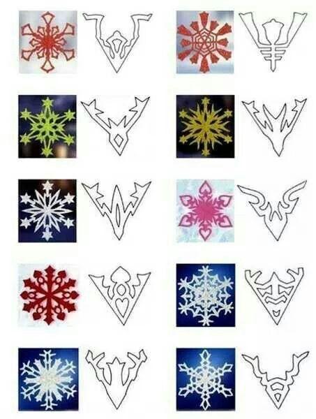 Per ritagliare fiocchi di neve  (Trovato su internet...non ricordo il sito)
