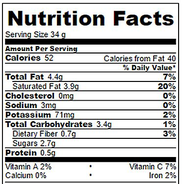 Weight Watchers SmartPoints: 2 points each Nutrition facts are based on each of 20 popsicles made with full-fat canned coconut milk. Even when made with the coconut milk, they are still pretty low in calories!