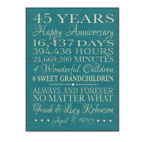Personalized 45th anniversary gift for by for Gifts for parents on anniversary