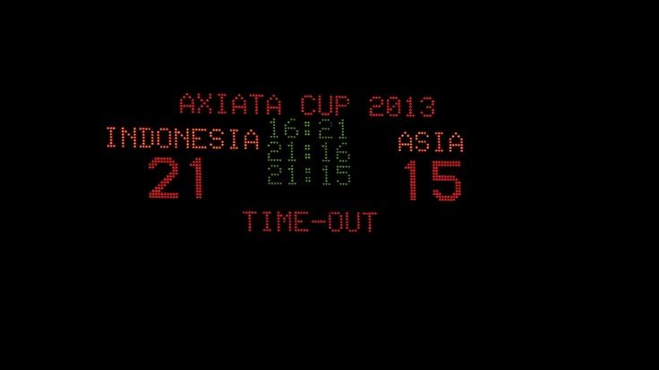Indonesia vs Asia All Star score board