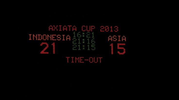 Indonesia vs Asia All Star score board