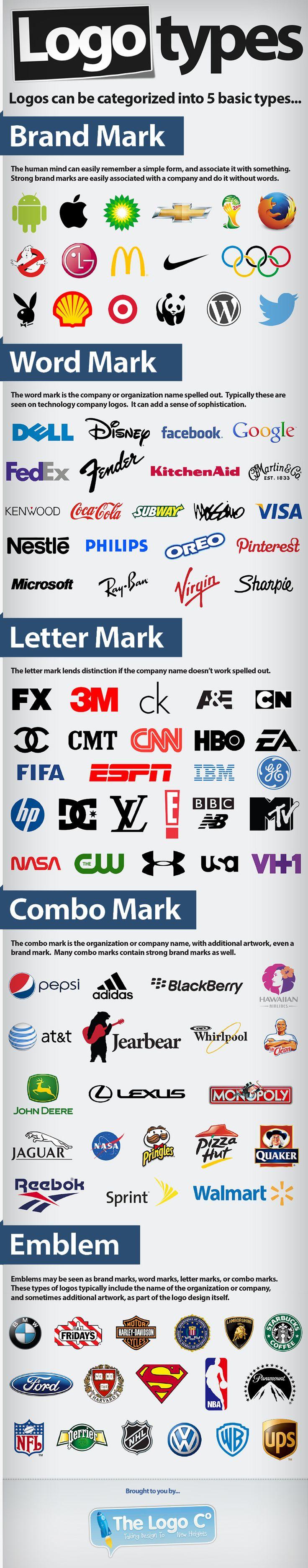 5 tipografías de logotipos con muy sutiles diferencias.