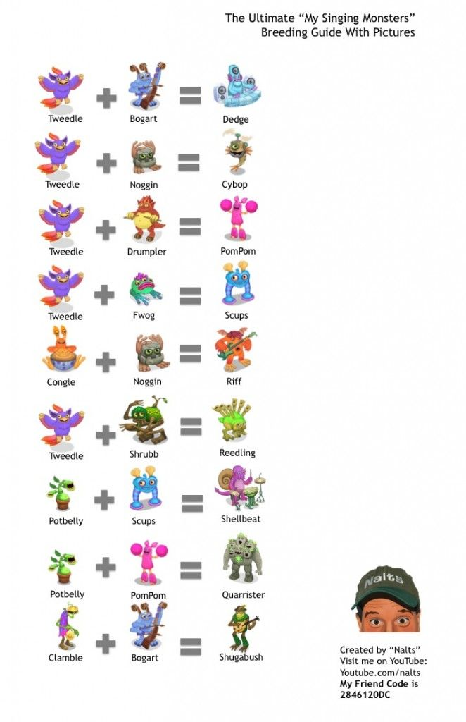 My Singing Monsters Breeding Guide Part 3 My Singing Monsters Singing Monsters My Singing Monsters Cheats