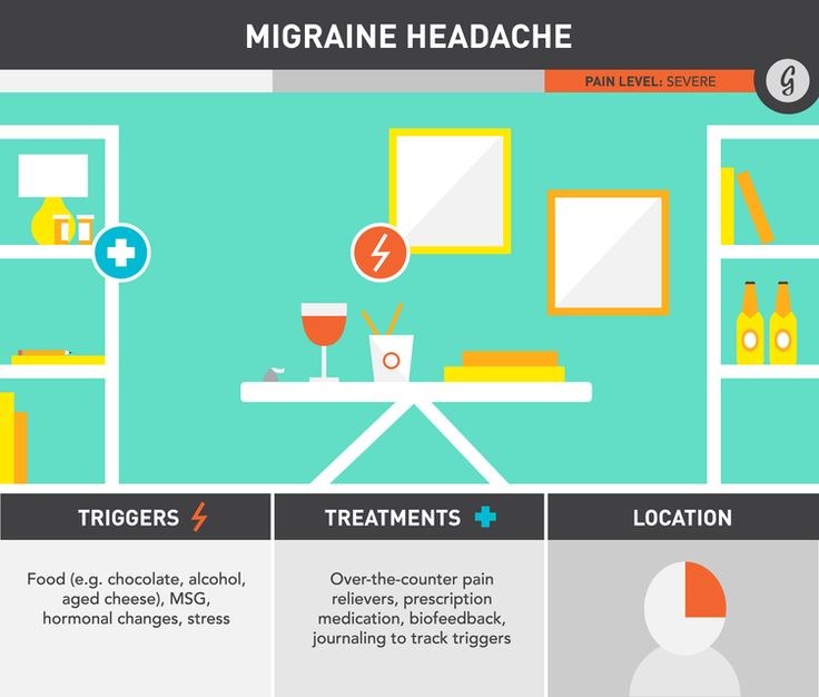 Ever get woken up by a searing pain behind one eye or feel pain that radiates from your jaw to... http://greatist.com/grow/headache-types-causes-treatments