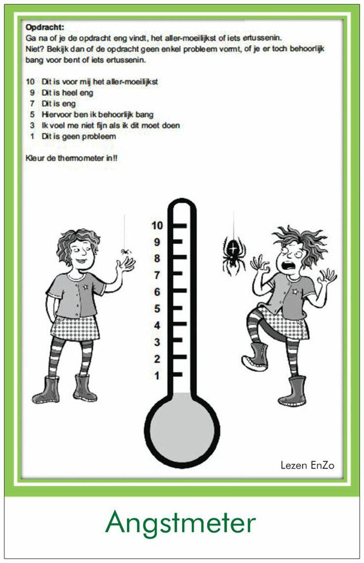Angstmeter