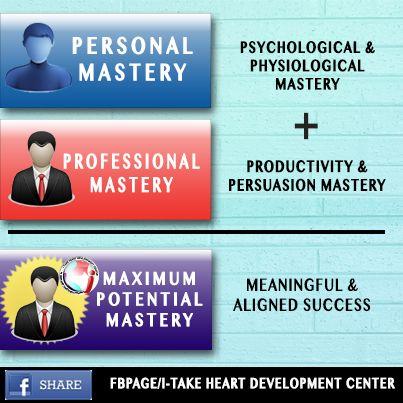 potential mastery formula